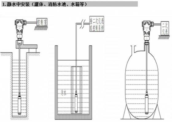 水池液位检测装置