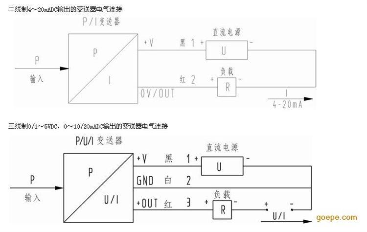 hg3350压力传感器